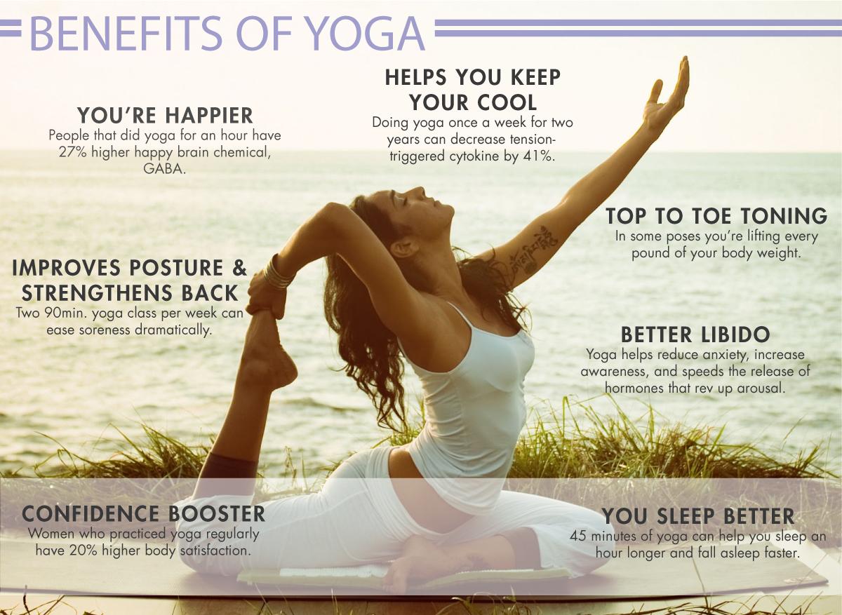Yoga benefits how long